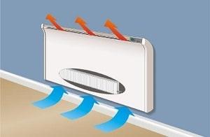 konvekciós fűtés működése, Glamox fűtőpanel