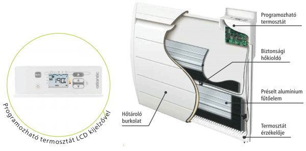 fűtőtestek fajtái, elektromos radiátor