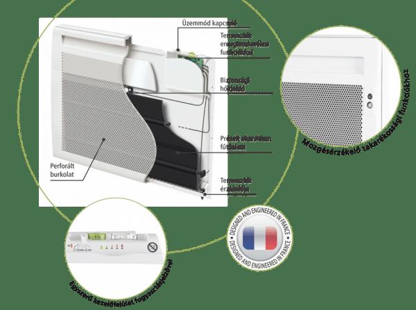 elektromos fűtőtestek fajtái, fűtőpanelek